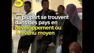 Tendances mondiales 2016: 5 points clés au sujet des personnes déracinées