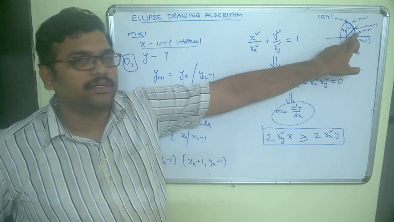 Bresenham Line Drawing Algorithm With Example Pdf : Computer graphics mid point ellipse drawing algorithm youtube