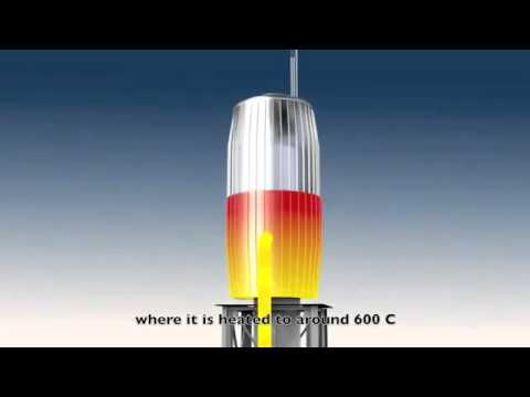 Concentrated Solar Thermal CST) Plant Animation