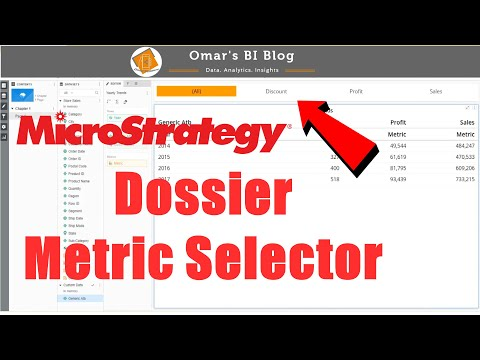 MicroStrategy Metric Selector In Dossier / Dashboards - Omars BI Blog
