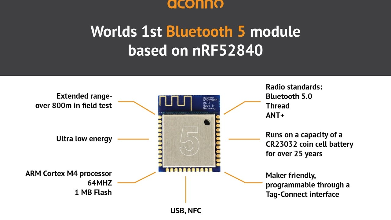 Aconno BT5 Module based on nRF52840