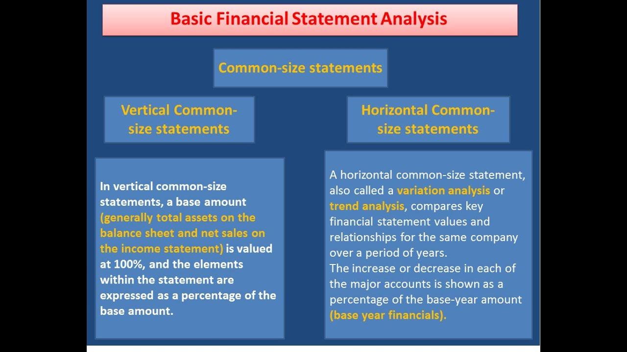 basic financial statement analysis youtube
