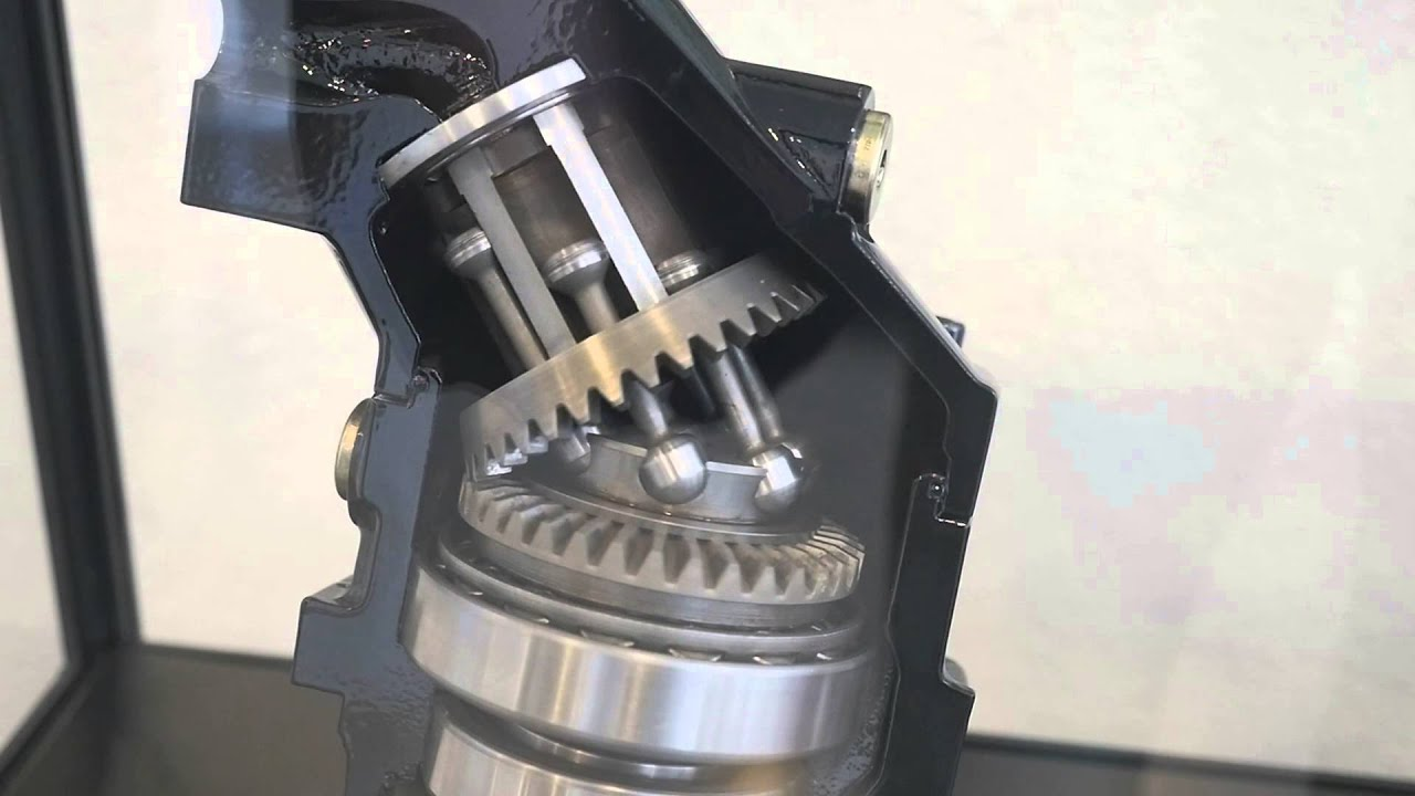 Parker Hydraulic Pump Principle Cross Section Youtube