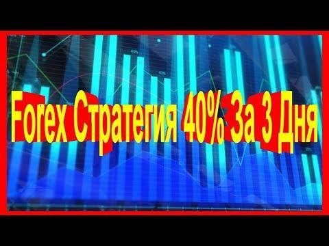 Forex Стратегия 40% За 3 Дня