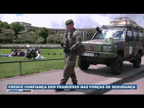 Cresce confiança dos franceses nas forças de segurança