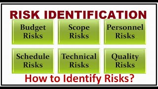 How To Identify Risks Risk Management