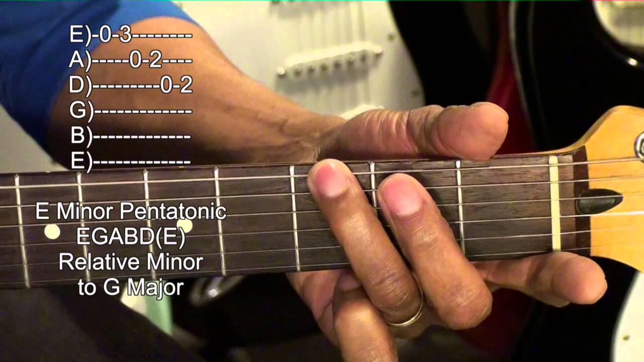 LET\'S TALK SCALES #6 How To Play & Understand The E Minor ...