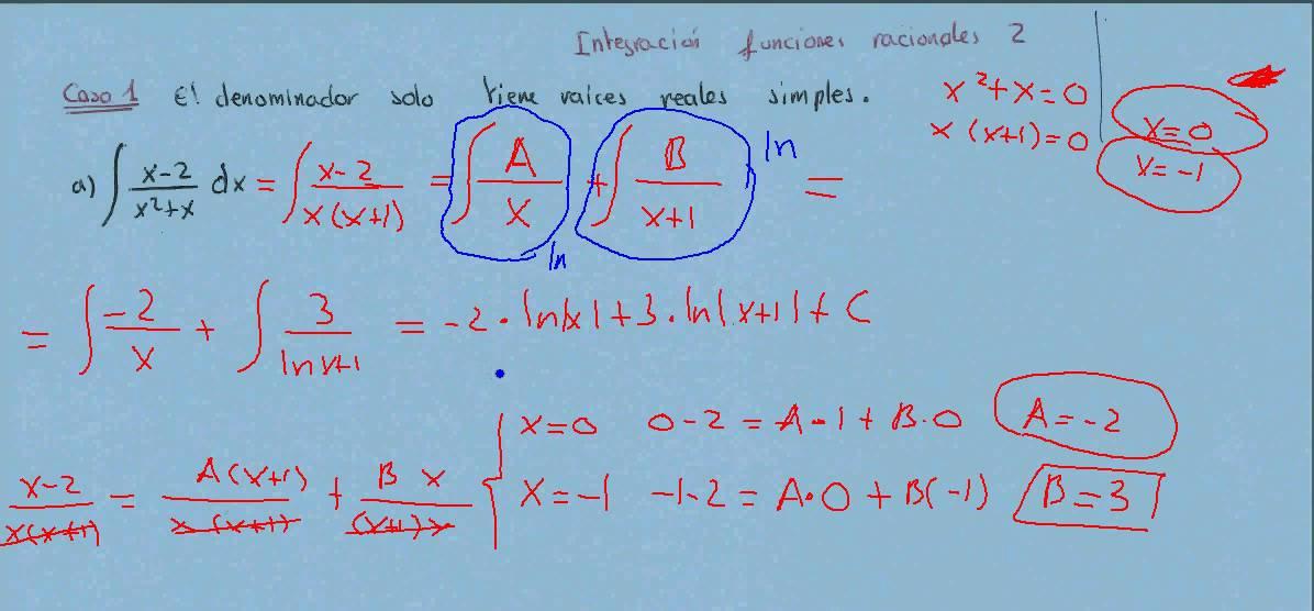 integrales simples ejercicios resueltos pdf