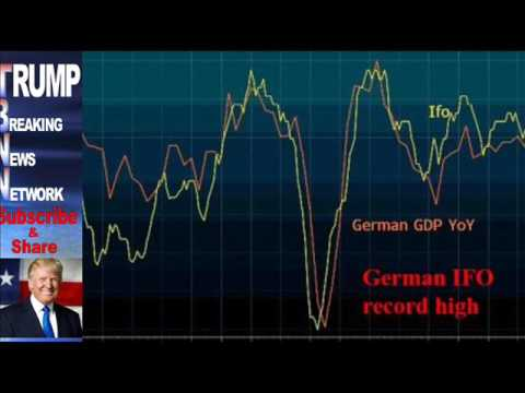 S&P Futs Near All Time High On Strong Euro Data; Oil Drops O