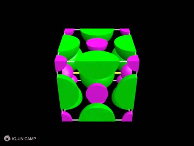 24- Halite (Sodium Chloride) unit cell Travel Video
