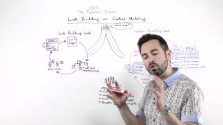 SEO's Dilemma Link Building vs Content Marketing - Whiteboard Friday