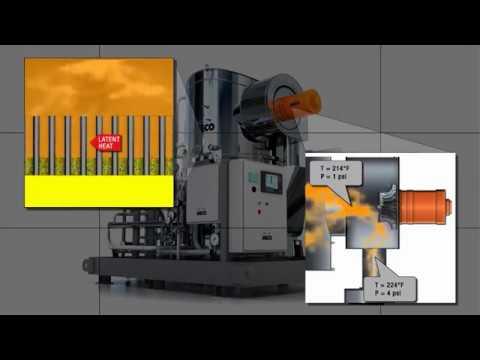 How Vapor Compression Works