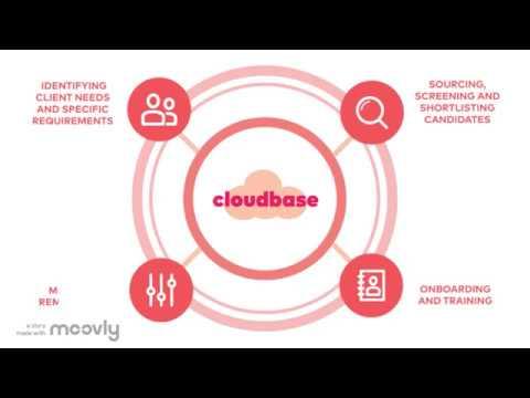 Cloudbase Australia Creative