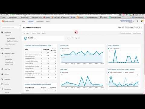 Set up Google Analytics Intelligence Alerts