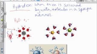 Dr. Udell Honors Chem 4.1 general properties of aqueous solutions