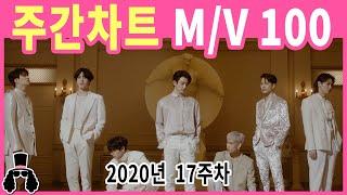 [주간차트 2020년 17주차] 금주의 KPOP 아이돌 뮤직비디오 순위 100 - 2020년 4월 26일 |…