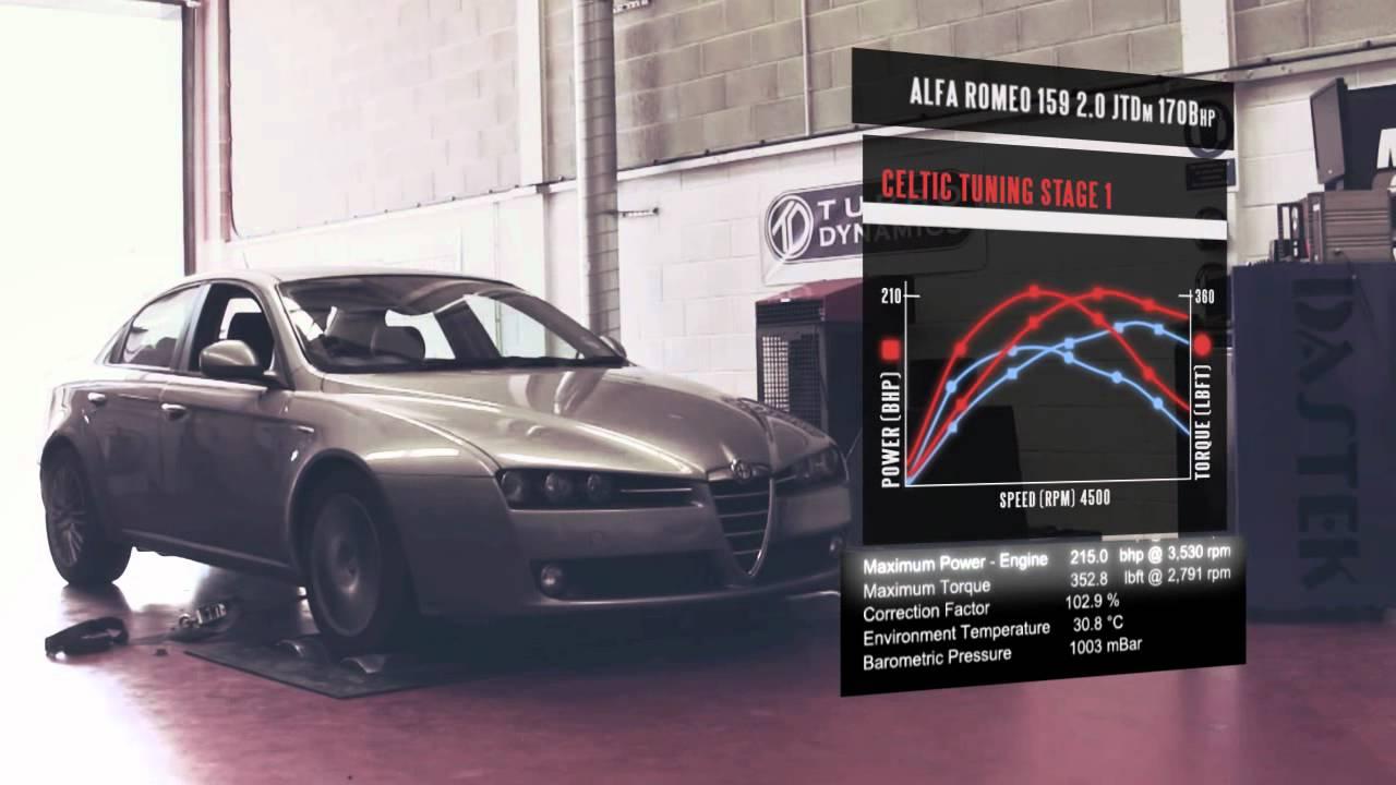 Alfa Romeo ECU Remap - 159 2 0 JTDm 170bhp ECU Remap Tuning