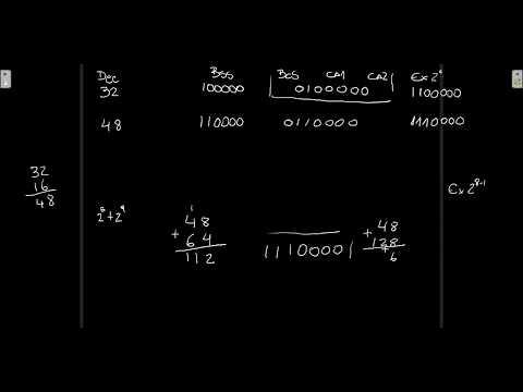 20. BSS, BCS, Ca1, Ca2 y Ex2 (ejemplos dec a bin)