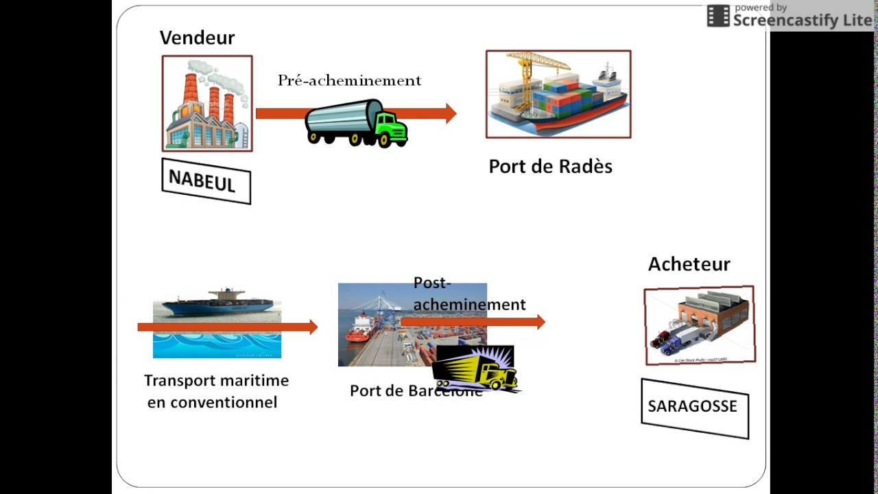 "Exercice d'application ""Les Incoterms 2010"" - YouTube"