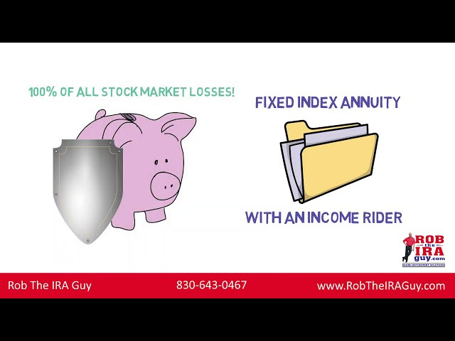 What Is A Fixed Index Annuity With An Income Rider?