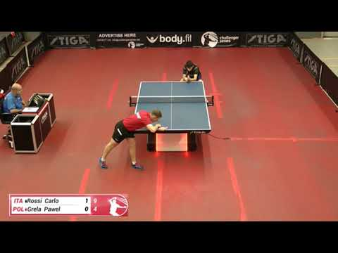Carlo Rossi Vs Pawel Grela (Challenger Series August 29th 2019 Group Match)