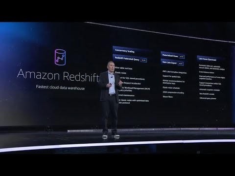 Amazon Redshift Lake House Architecture