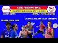 Hasil Perempat Final Daihatsu Indonesia Master 2020 Sesi Pertama ~ Ginting, Greyap Lolos Semifinal