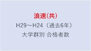 浪速中学校 大学合格者数 H29~H24年【グラフでわかる】