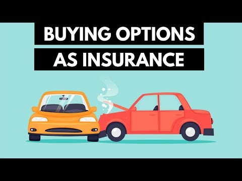 Simple Analogy Between Insurance and Options Pricing ��