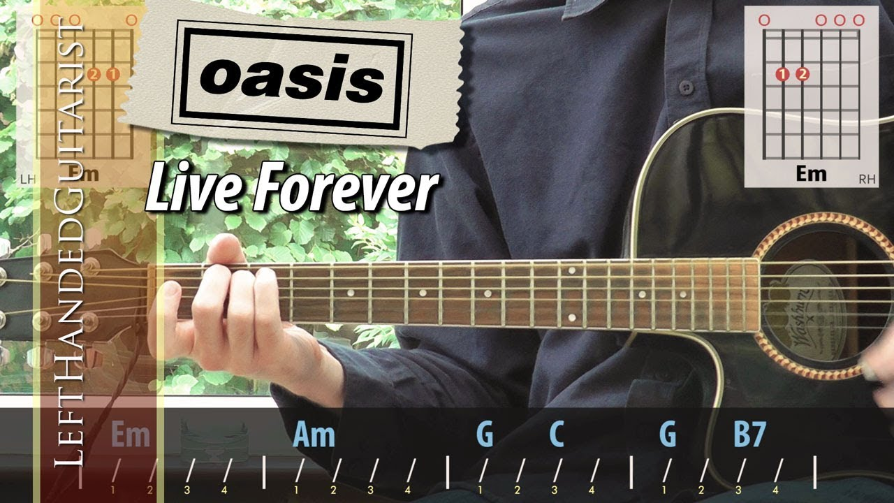 Oasis Live Forever Acoustic Guitar Lesson Youtube