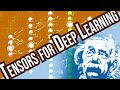 Tensors Explained - Data Structures of Deep Learning