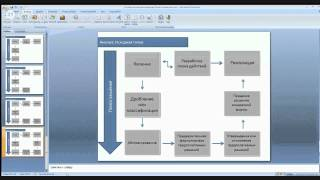Вебинар: Анализ биржевых отчетов CME-Group для торговли на Форекс