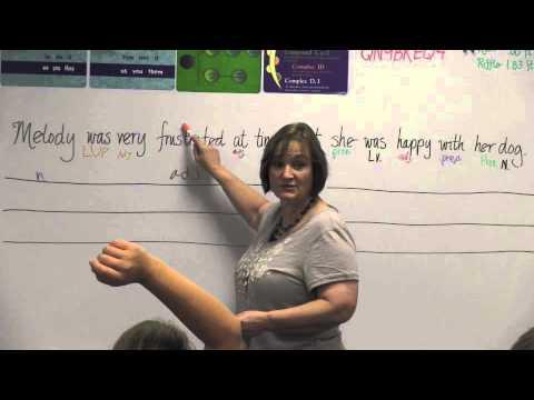 Parts of Speech in a Sentence