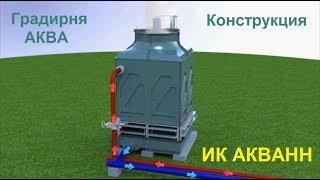 Градирня блочного типа АКВА 240.  Конструкция