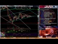 Tronix TRX Break Out! ETH LTC XRP Waiting for BTC. Episode 144 - Cryptocurrency Technical Analysis