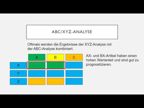 Xyz Analyse Youtube