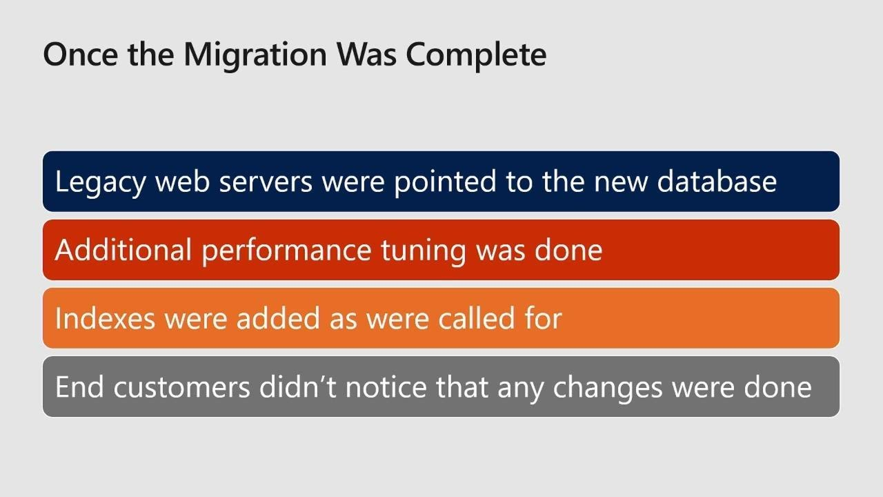 Notes from a successful migration from Sybase to Microsoft SQL Server -  THR3034