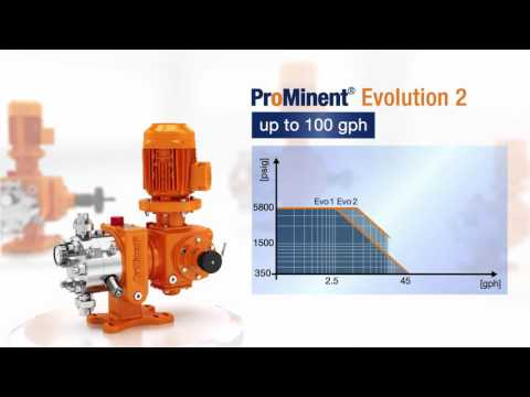 Prominent Evolution® Hydraulic Metering Pump - The new generation of pumps