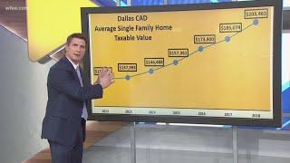 Tax appraisal sticker shock hits Dallas County residents hard