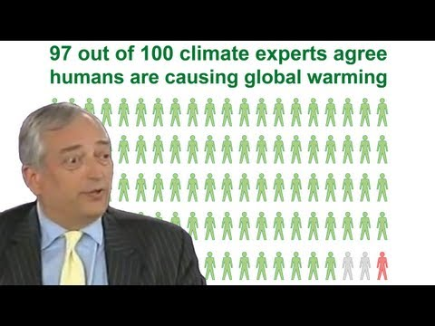 04 - Climate Science Is Done By Consensus