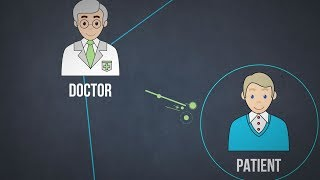 Medicalchain Explainer Video - Blockchain Technology for Electronic Health Records