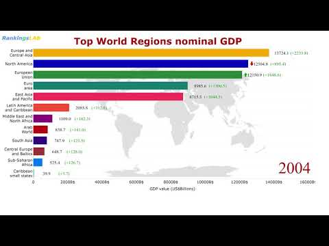 Top 12 World Regions Nominal GDP (1960-2017) Ranking [4K]