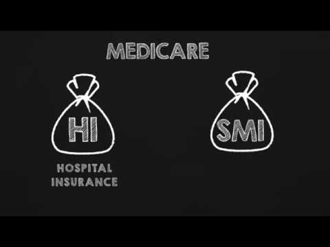 Social Security and Medicare Update 2016 Trustees Report
