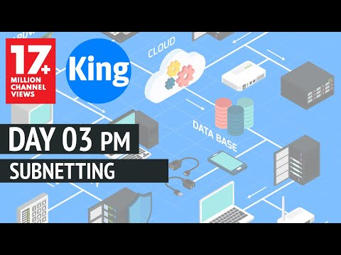 Free CCNA | Subnetting : Day 3 (PM) | 200-125 | Free Cisco CCNA, NetworKing