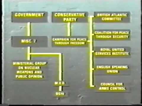 Duncan Campbell: Secret Constitution - Secret Cabinet Committees (1987) (Secret Society 1)