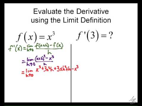 Limit Definition of the Derivative (Examples)