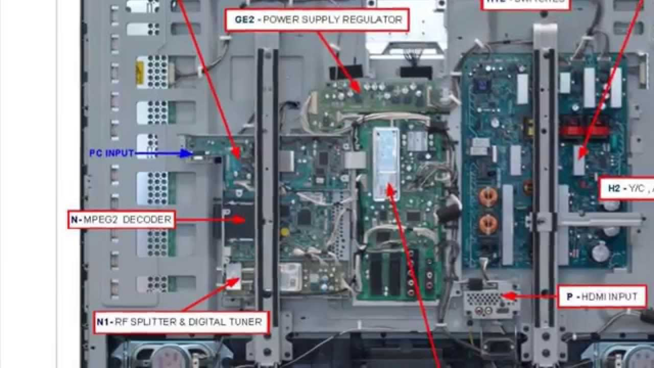 medium resolution of sony wax chassis block diagram kenotrontv youtube hdmi tv wiring diagram sony tv wiring diagram