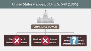 Video United States v. Morrison | quimbee.com download MP3, 3GP, MP4, WEBM, AVI, FLV Desember 2017