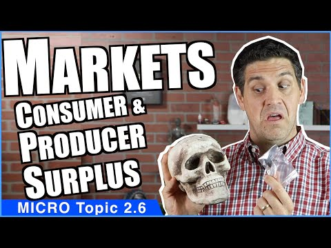 Markets: Consumer and Producer Surplus- Micro Topic 2.6