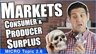 Markets: Consumer and Proḋucer Surplus- Micro Topic 2.6